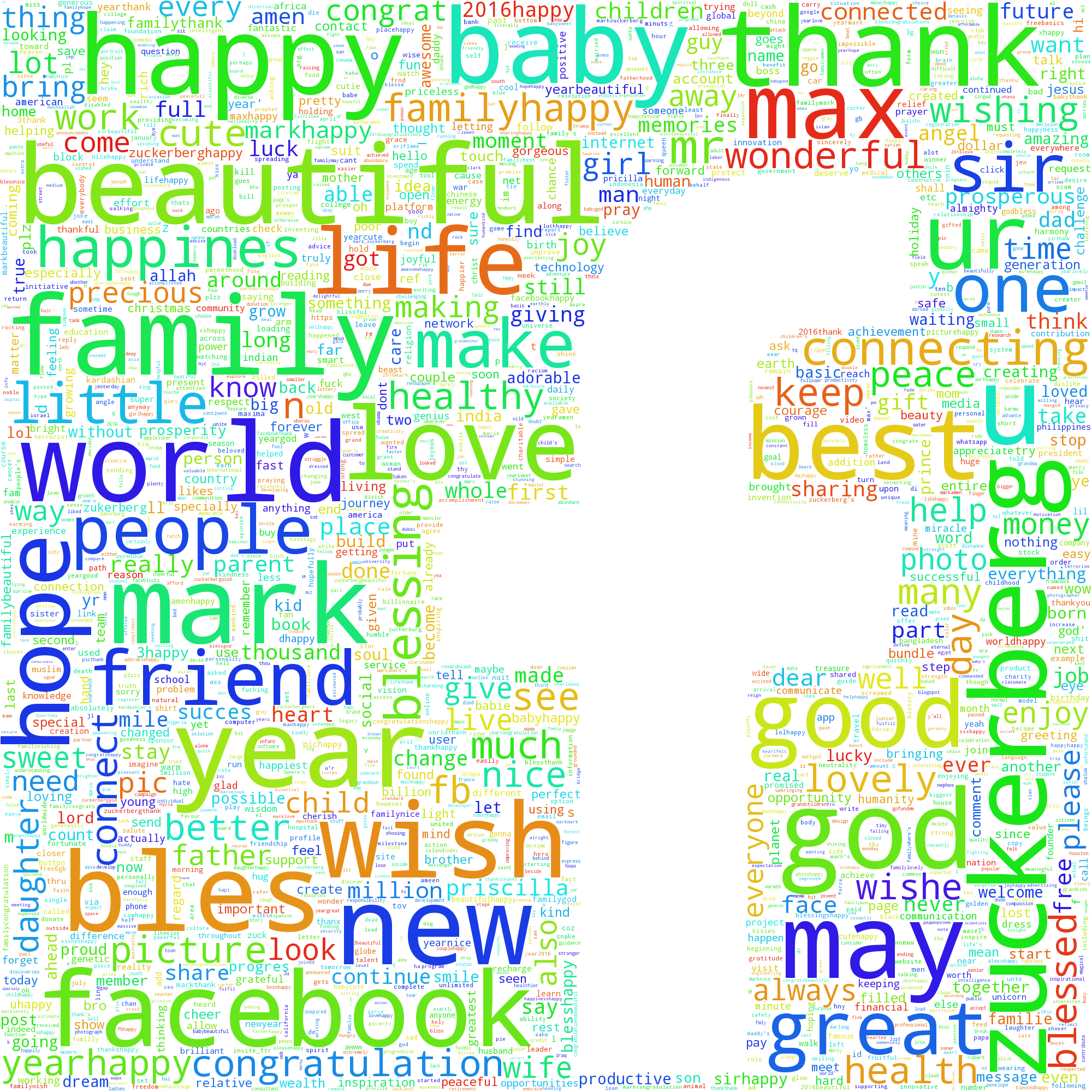 facebook-word-cloud