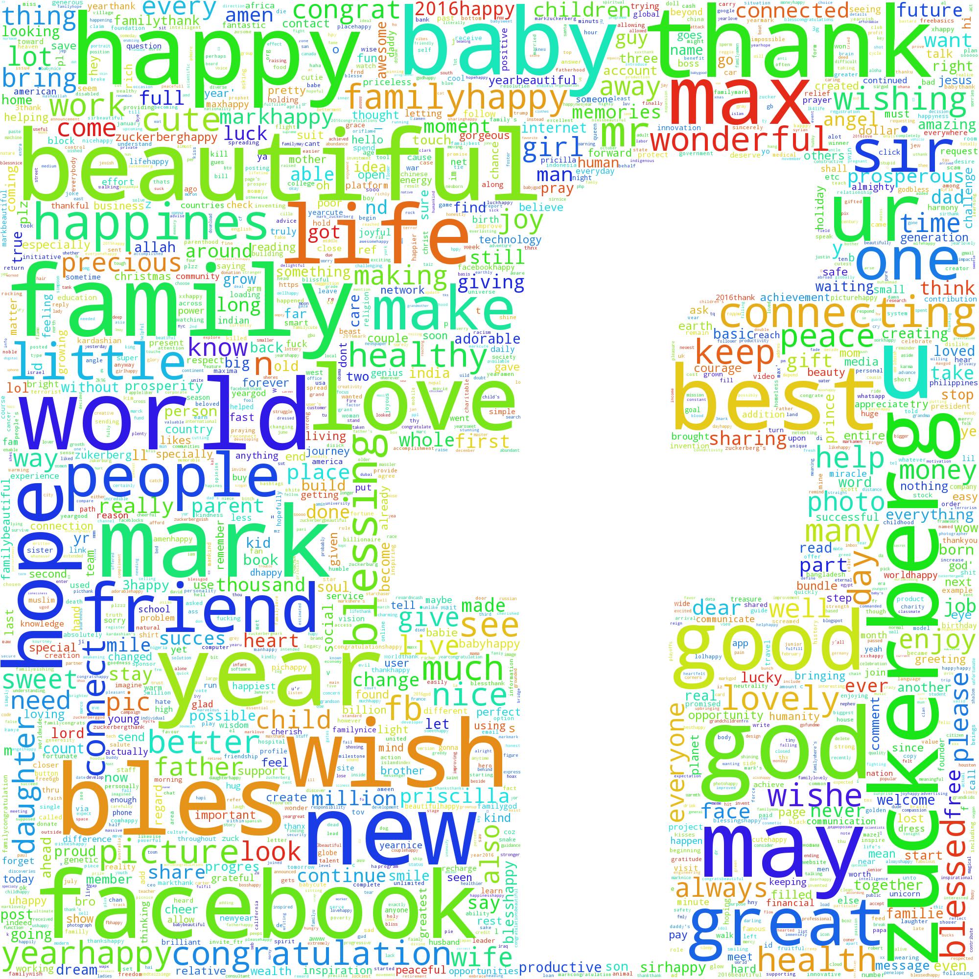 facebook-word-cloud